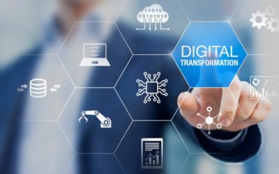 Why Digital Transformation is the last thing you should be doing.